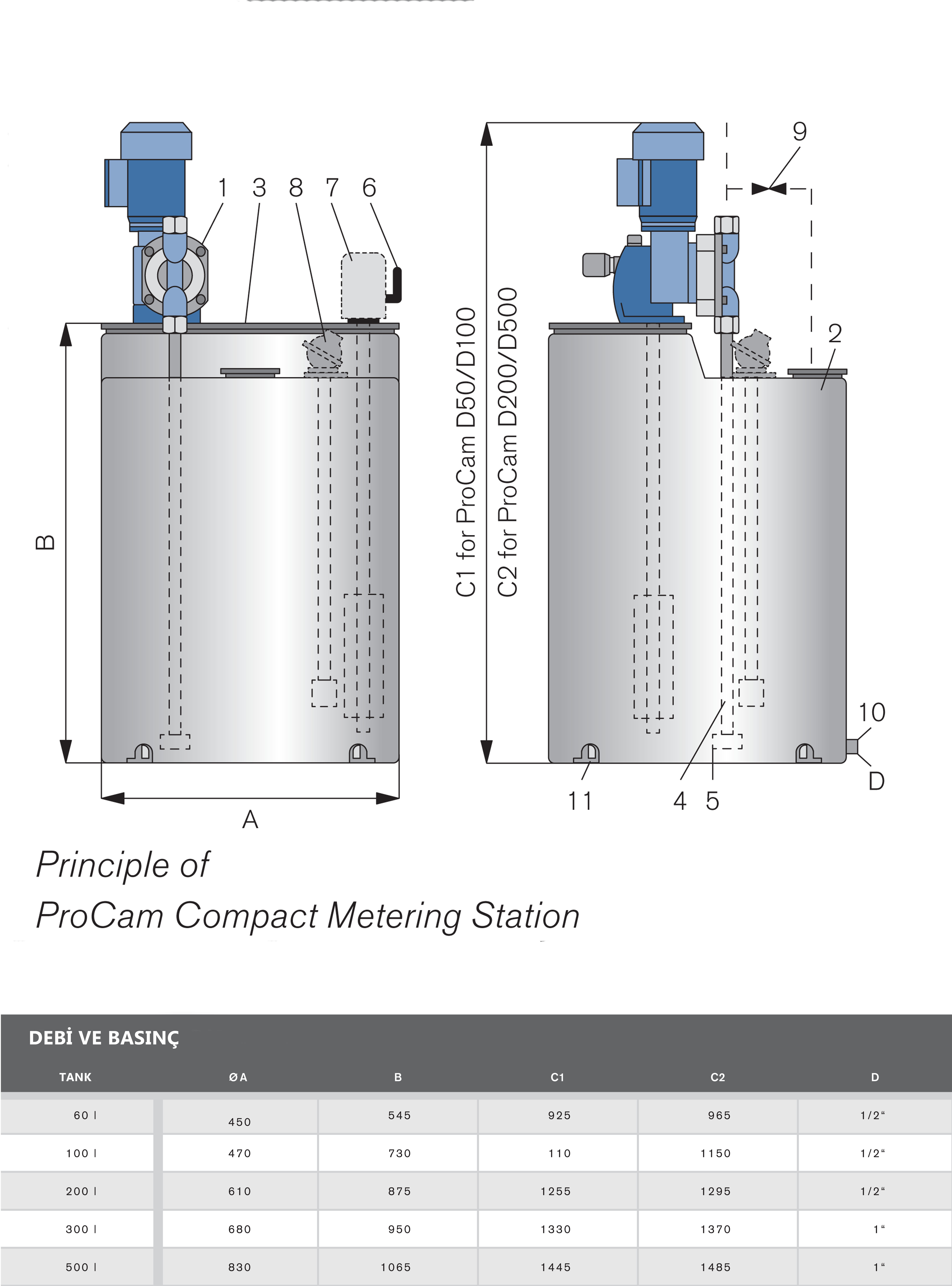 ProCam-station-dimensions