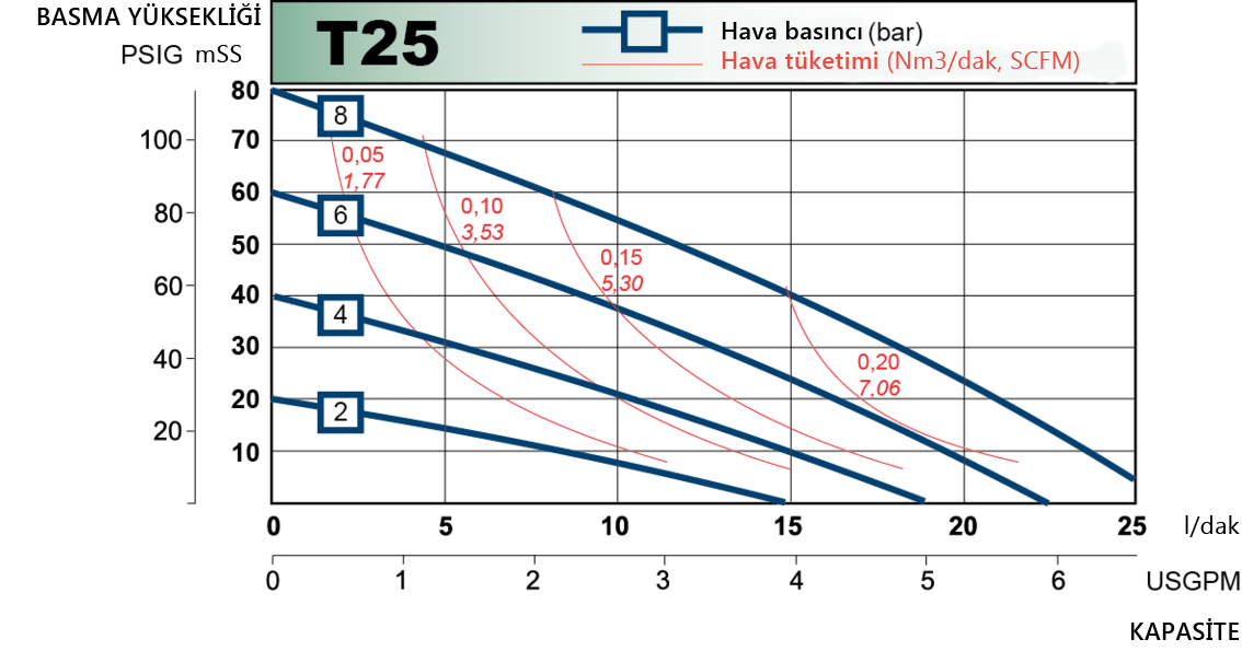 t25 performance curve 2013.en 2